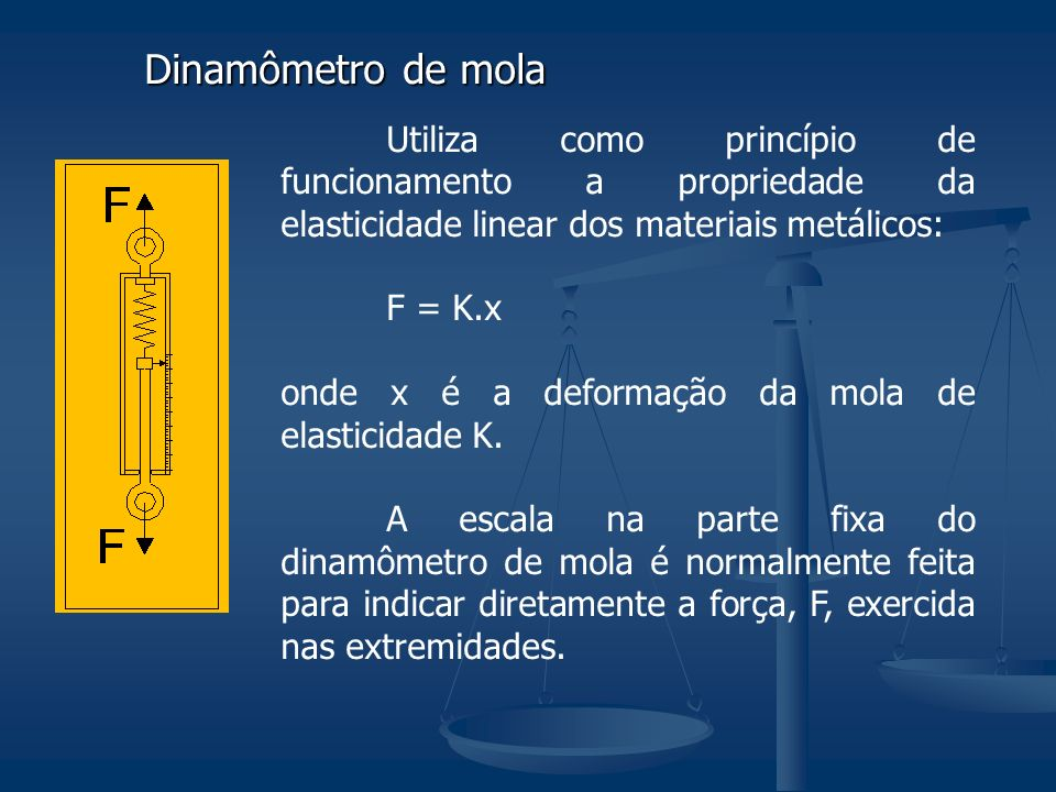Dinamômetro de mola Utiliza como princípio de funcionamento a propriedade da elasticidade linear dos materiais metálicos: