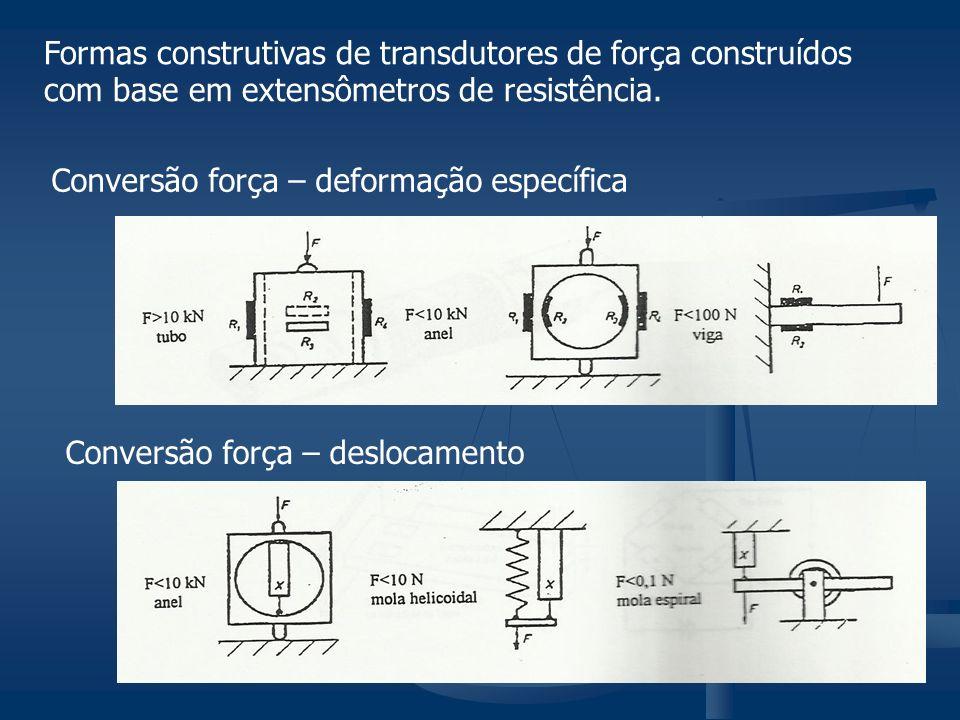 Formas construtivas de transdutores de força construídos com base em extensômetros de resistência.