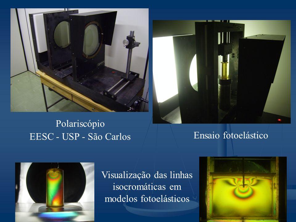 Visualização das linhas isocromáticas em modelos fotoelásticos