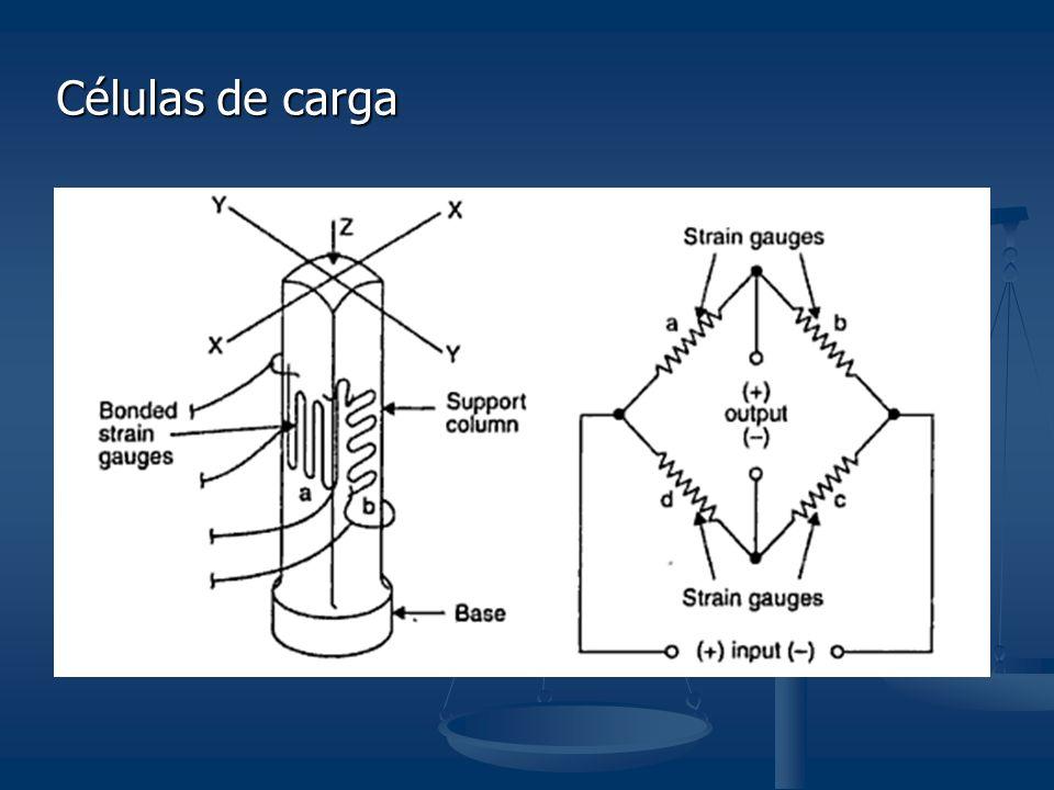 Células de carga