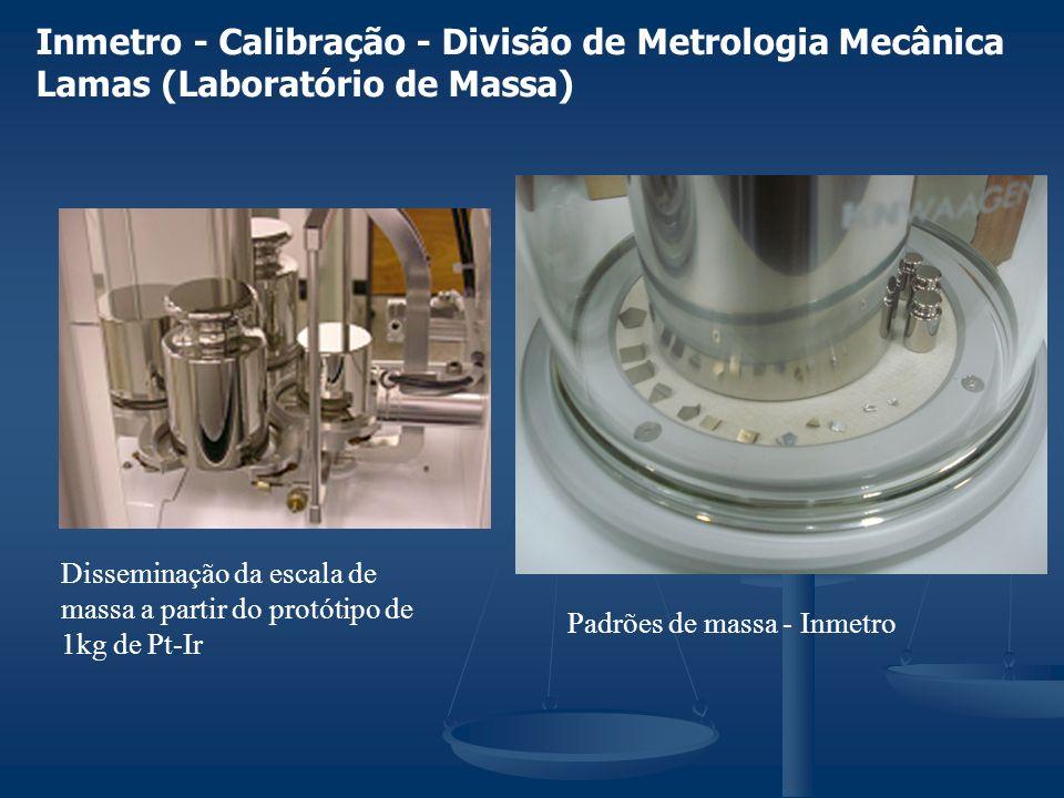 Inmetro - Calibração - Divisão de Metrologia Mecânica