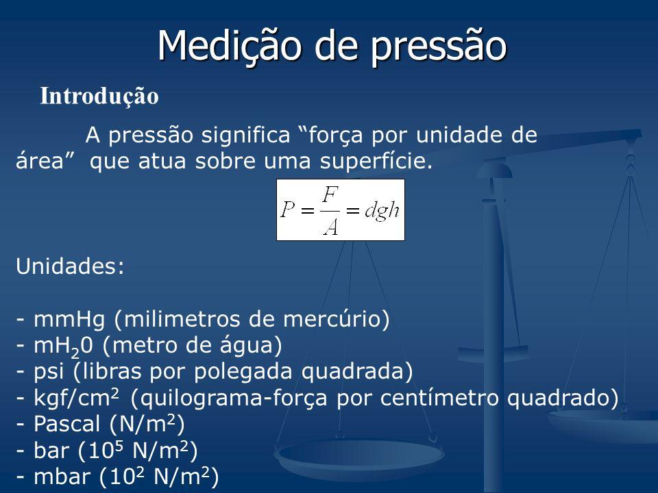Medição de pressão Introdução