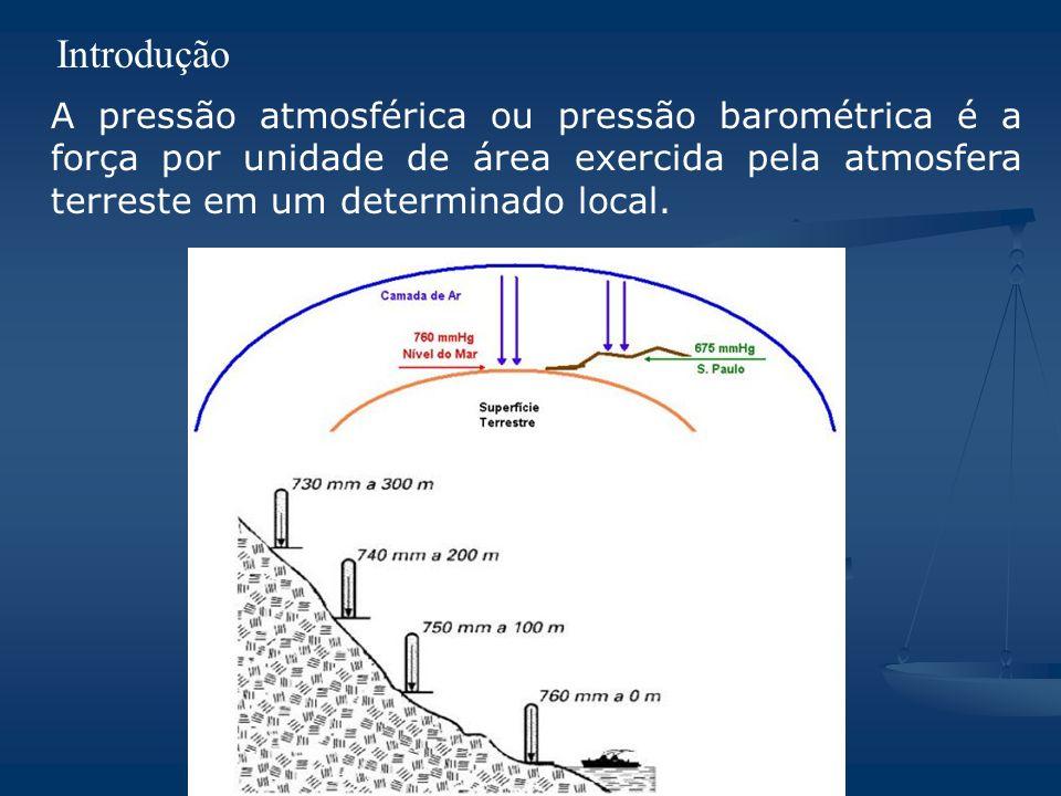 Introdução A pressão atmosférica ou pressão barométrica é a força por unidade de área exercida pela atmosfera terreste em um determinado local.