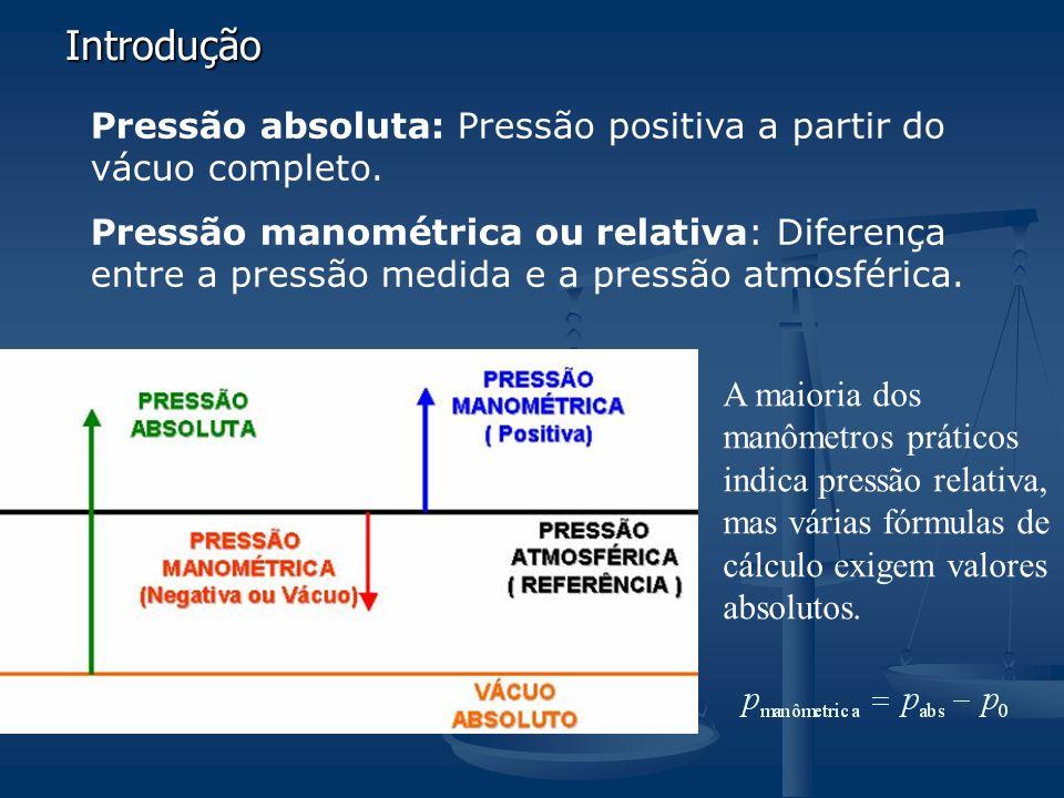 Introdução Pressão absoluta: Pressão positiva a partir do vácuo completo.
