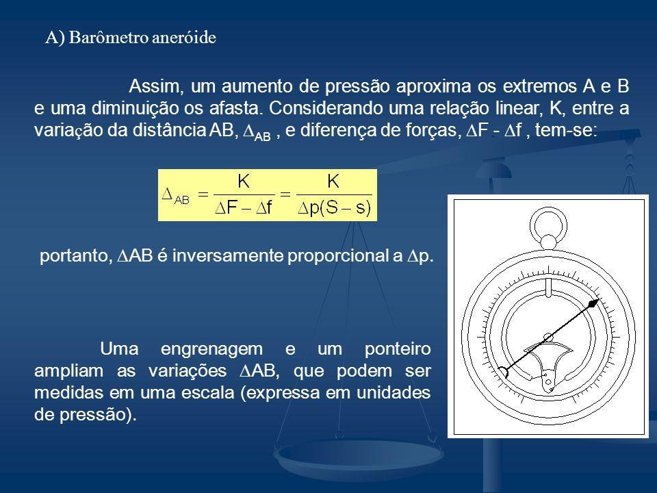 A) Barômetro aneróide