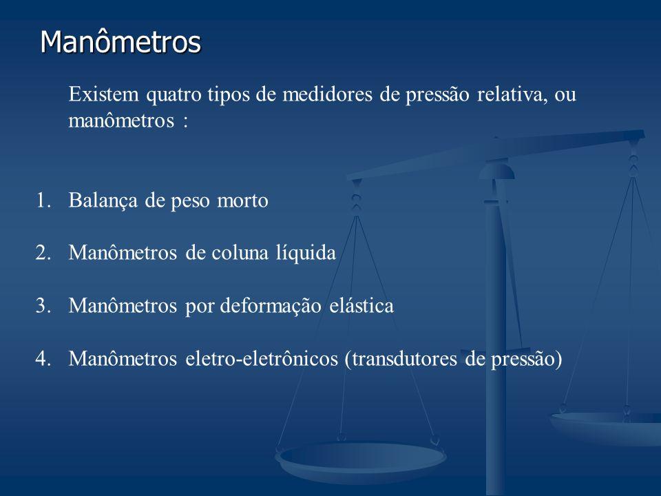 Manômetros Existem quatro tipos de medidores de pressão relativa, ou manômetros : Balança de peso morto.