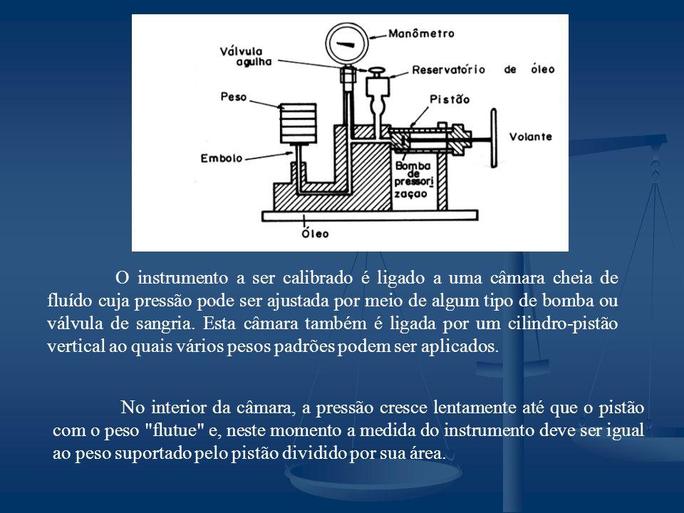 O instrumento a ser calibrado é ligado a uma câmara cheia de fluído cuja pressão pode ser ajustada por meio de algum tipo de bomba ou válvula de sangria. Esta câmara também é ligada por um cilindro-pistão vertical ao quais vários pesos padrões podem ser aplicados.