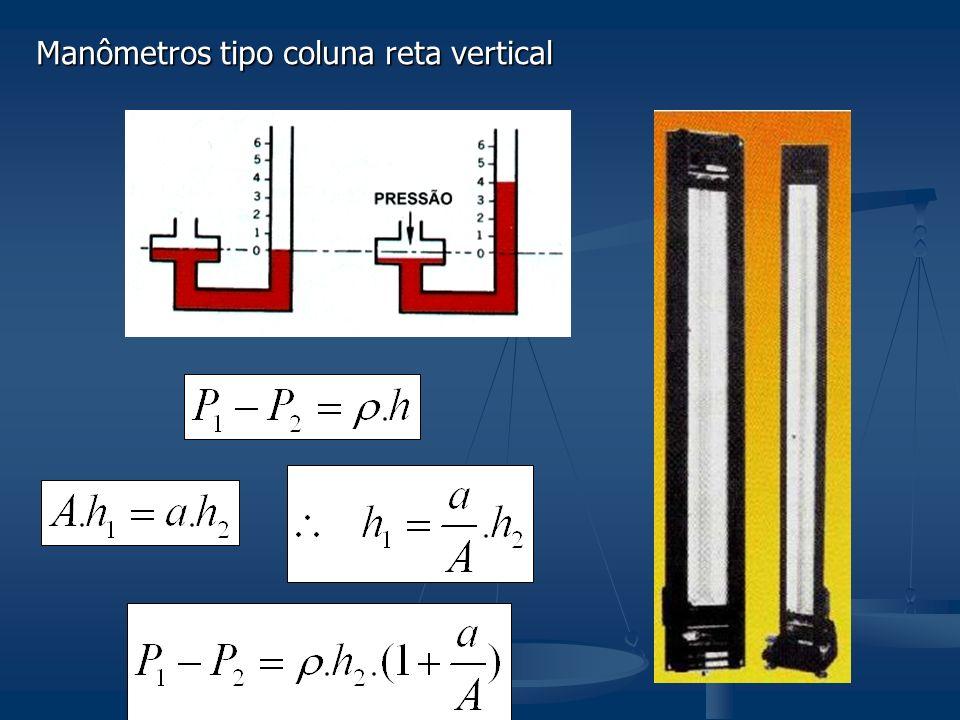 Manômetros tipo coluna reta vertical