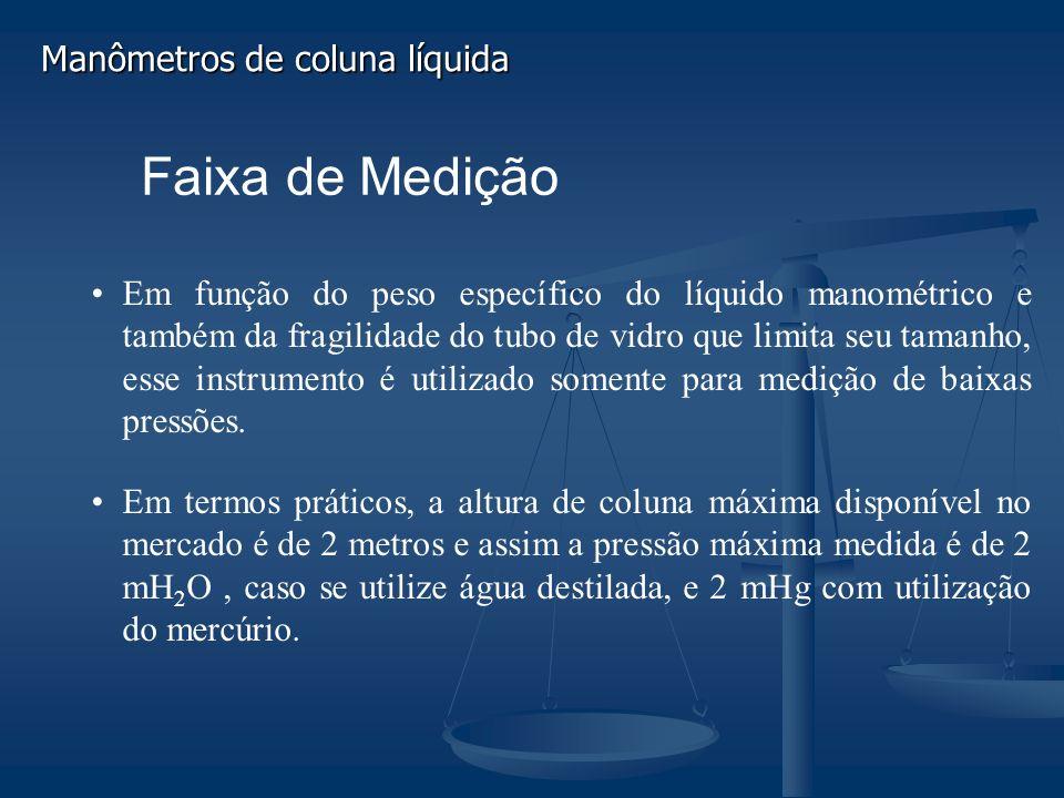 Faixa de Medição Manômetros de coluna líquida