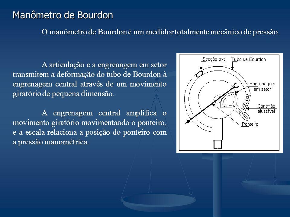 Manômetro de Bourdon O manômetro de Bourdon é um medidor totalmente mecânico de pressão.