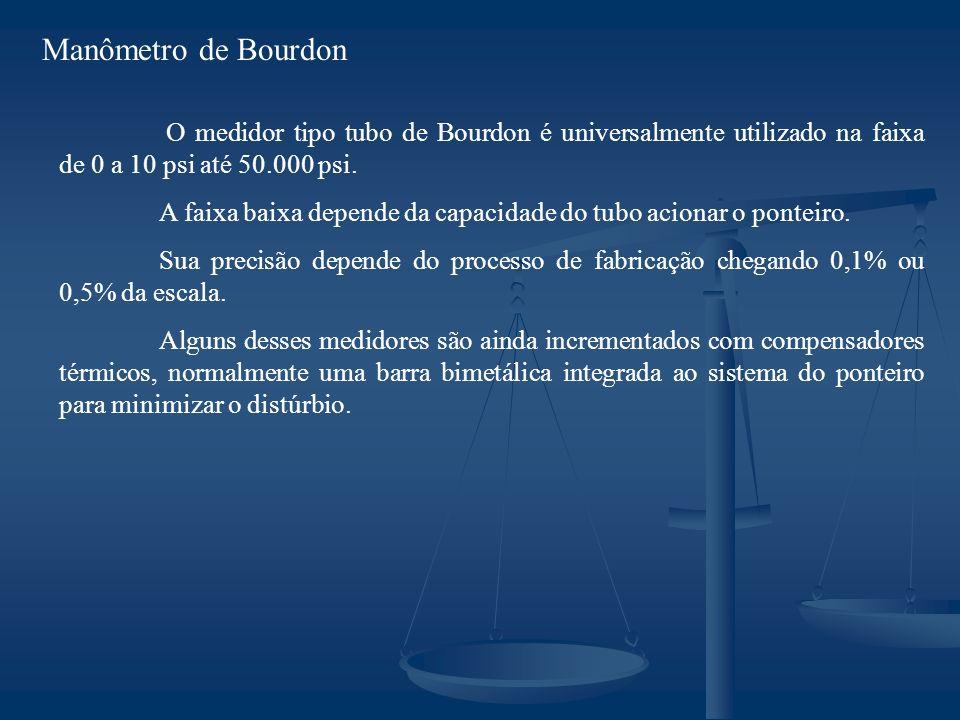 Manômetro de Bourdon O medidor tipo tubo de Bourdon é universalmente utilizado na faixa de 0 a 10 psi até 50.000 psi.