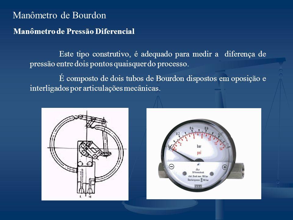 Manômetro de Bourdon Manômetro de Pressão Diferencial