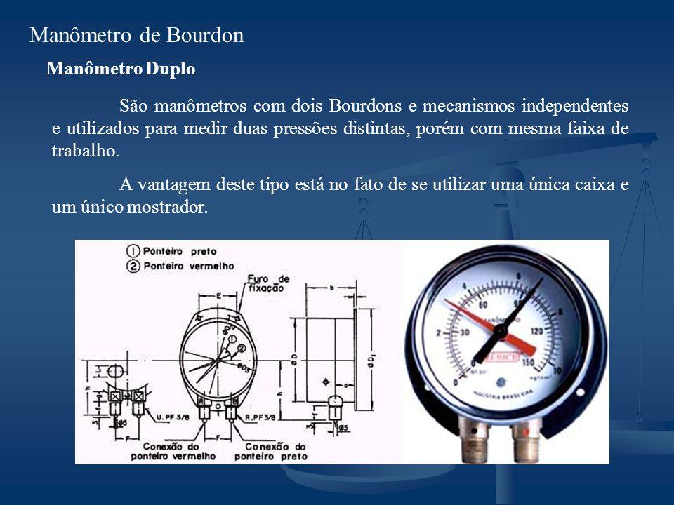 Manômetro de Bourdon Manômetro Duplo