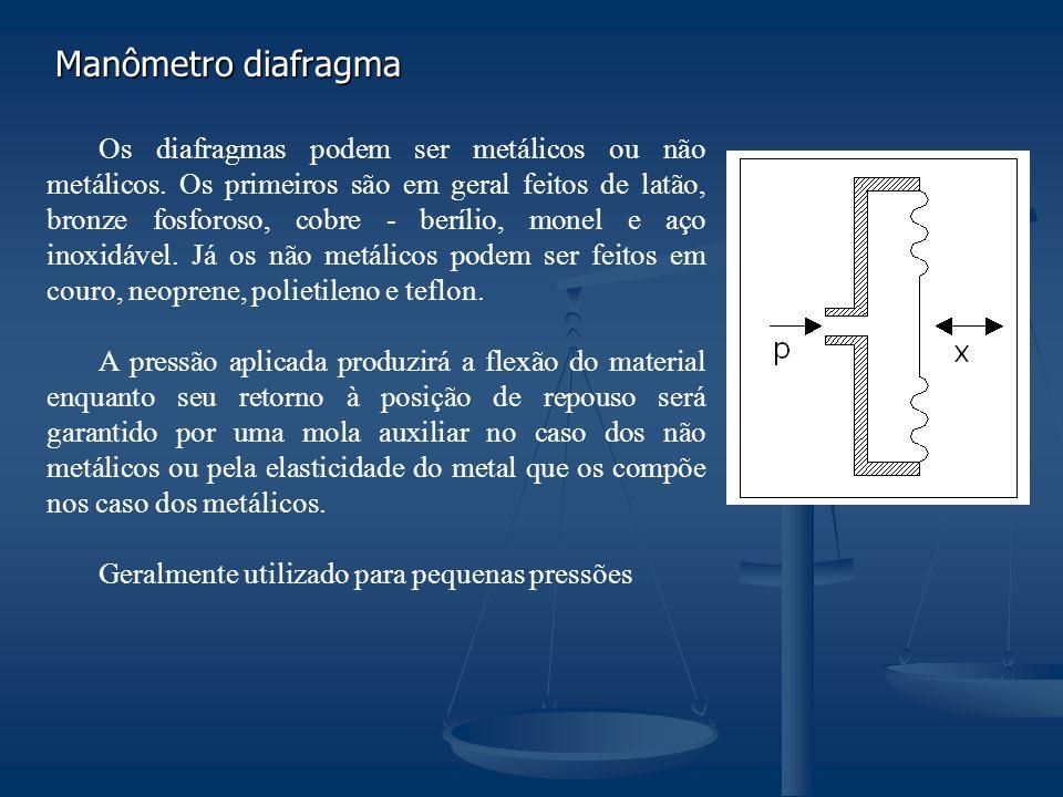 Manômetro diafragma