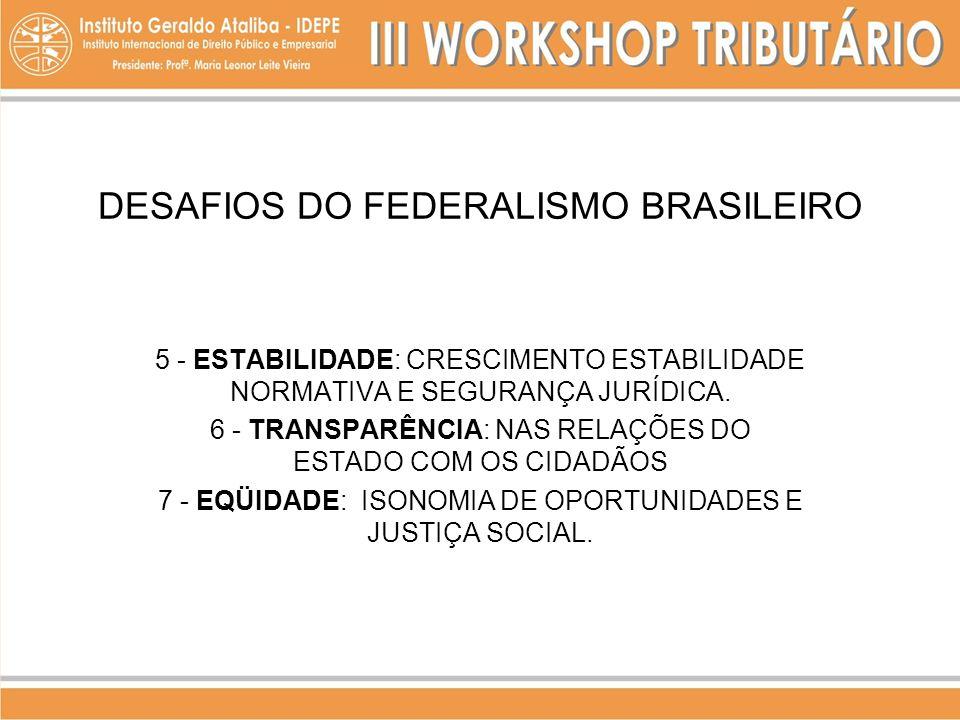 DESAFIOS DO FEDERALISMO BRASILEIRO