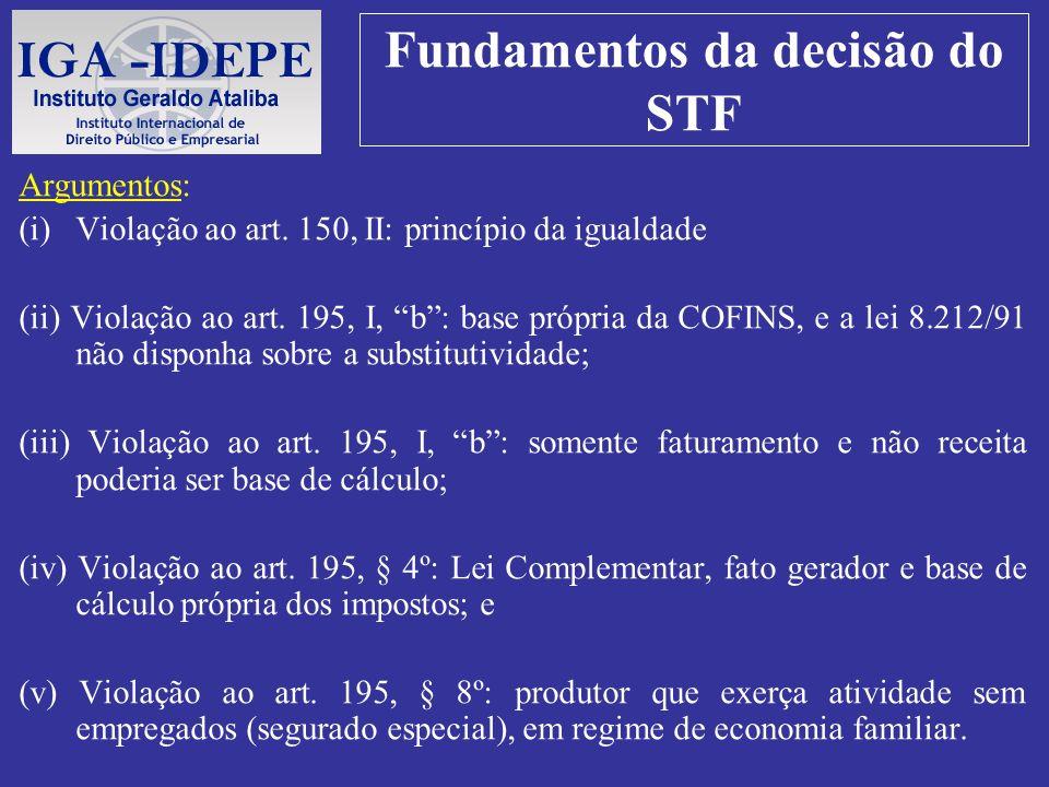 Fundamentos da decisão do STF