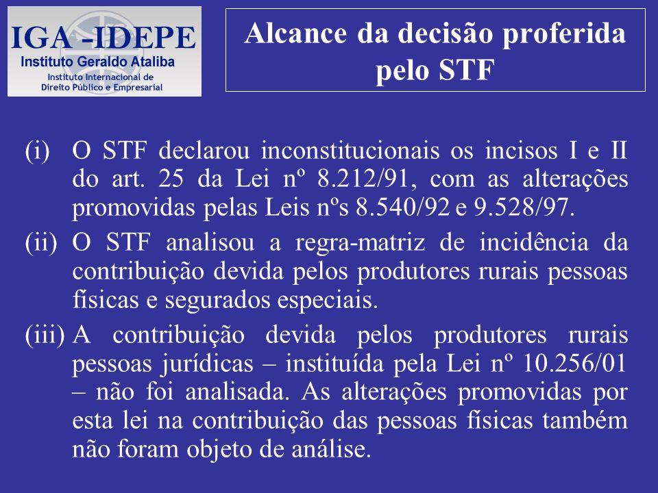 Alcance da decisão proferida pelo STF