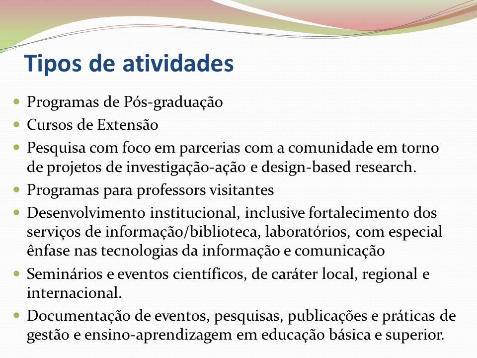 Tipos de atividades Programas de Pós-graduação Cursos de Extensão
