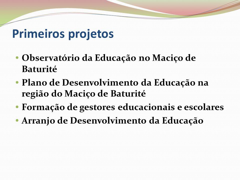 Primeiros projetos Observatório da Educação no Maciço de Baturité