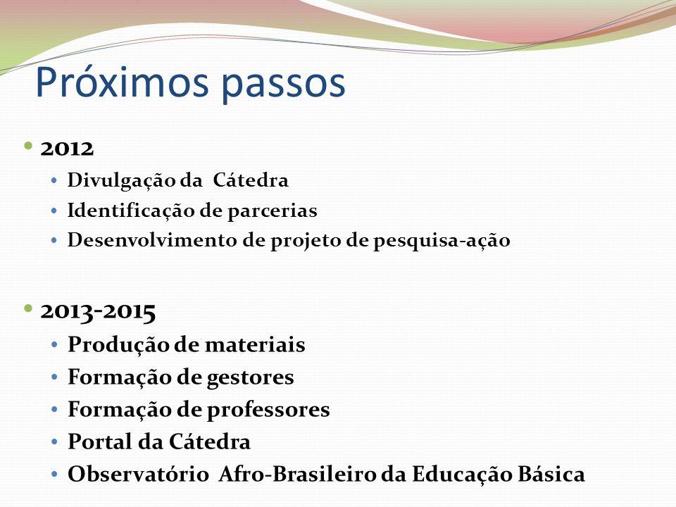 Próximos passos 2012 2013-2015 Produção de materiais