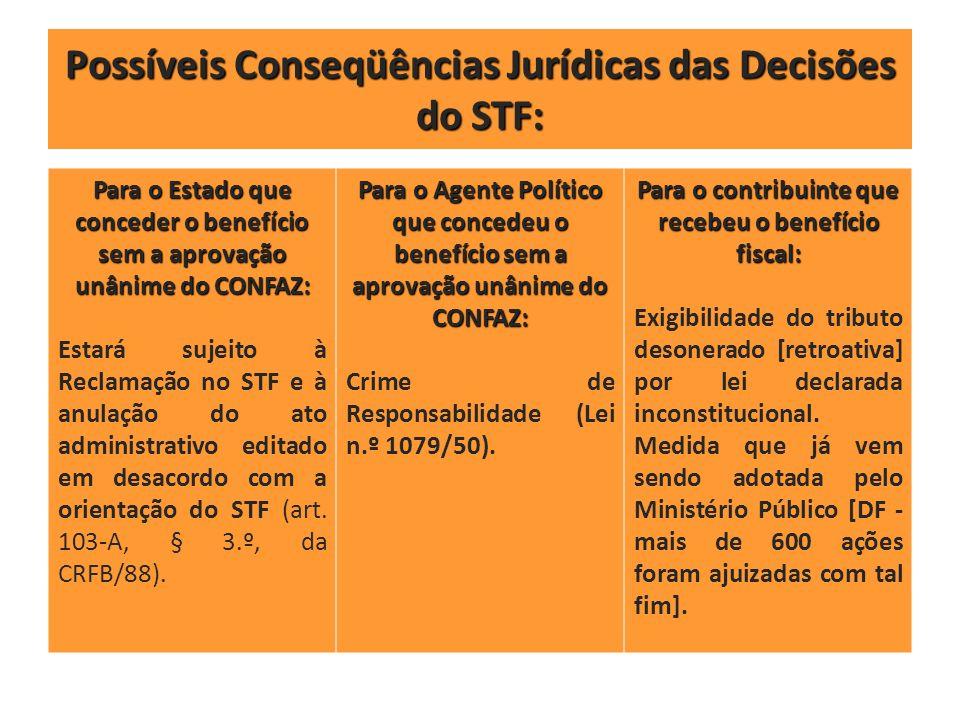 Possíveis Conseqüências Jurídicas das Decisões do STF: