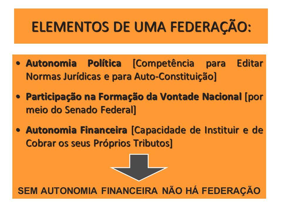 ELEMENTOS DE UMA FEDERAÇÃO: