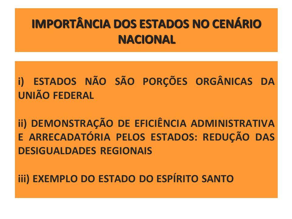 IMPORTÂNCIA DOS ESTADOS NO CENÁRIO NACIONAL