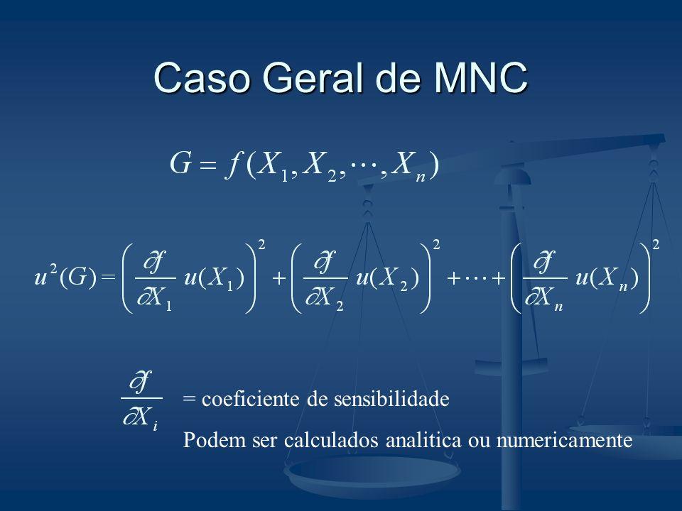 Caso Geral de MNC = coeficiente de sensibilidade