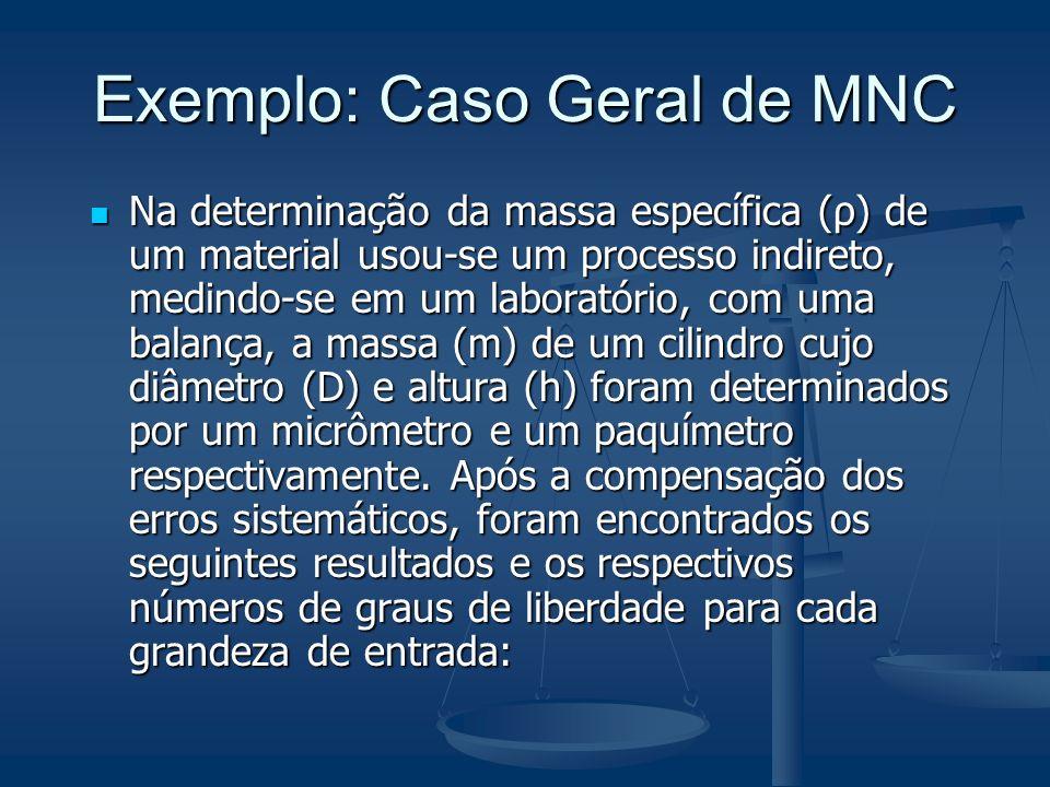 Exemplo: Caso Geral de MNC