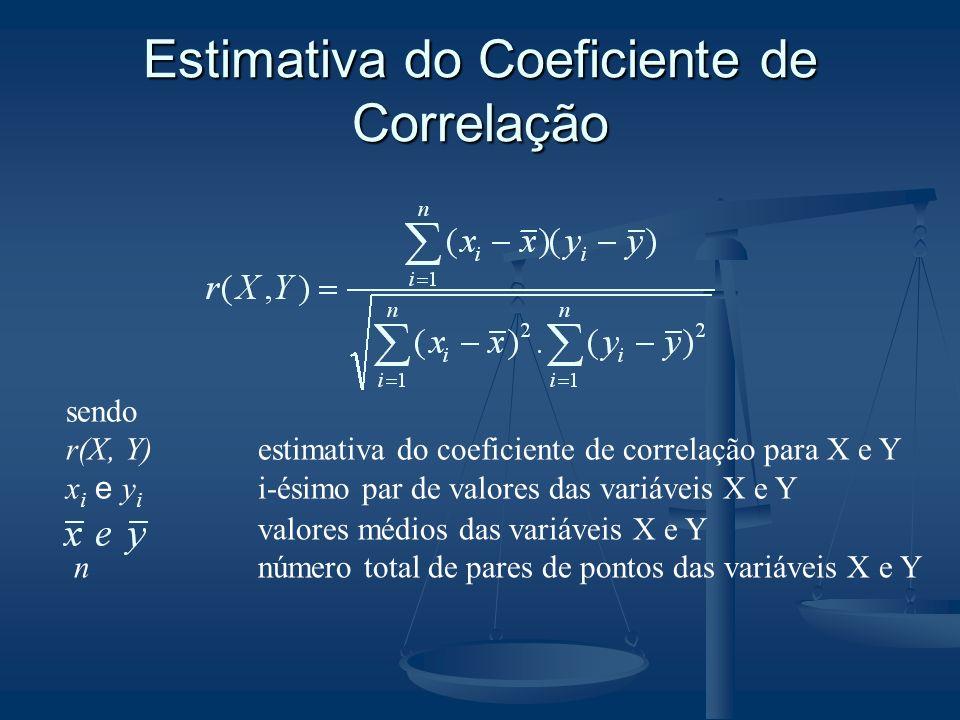 Estimativa do Coeficiente de Correlação