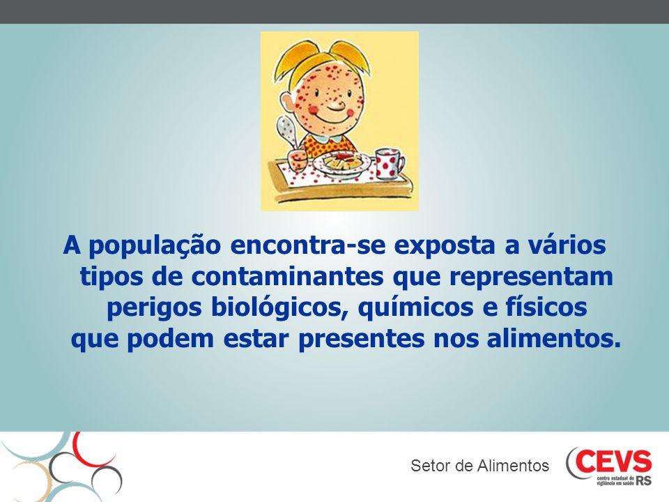 A população encontra-se exposta a vários tipos de contaminantes que representam perigos biológicos, químicos e físicos que podem estar presentes nos alimentos.