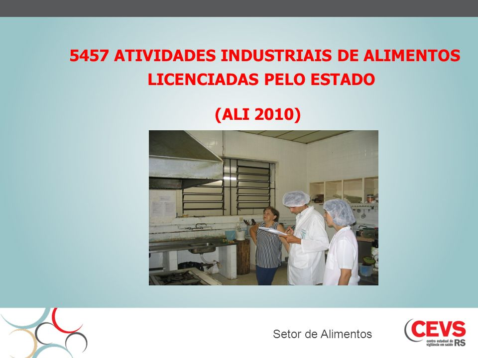 5457 ATIVIDADES INDUSTRIAIS DE ALIMENTOS LICENCIADAS PELO ESTADO