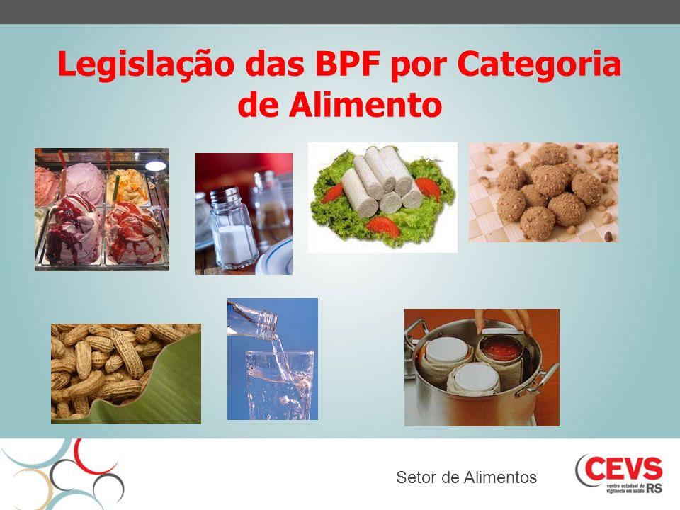 Legislação das BPF por Categoria de Alimento