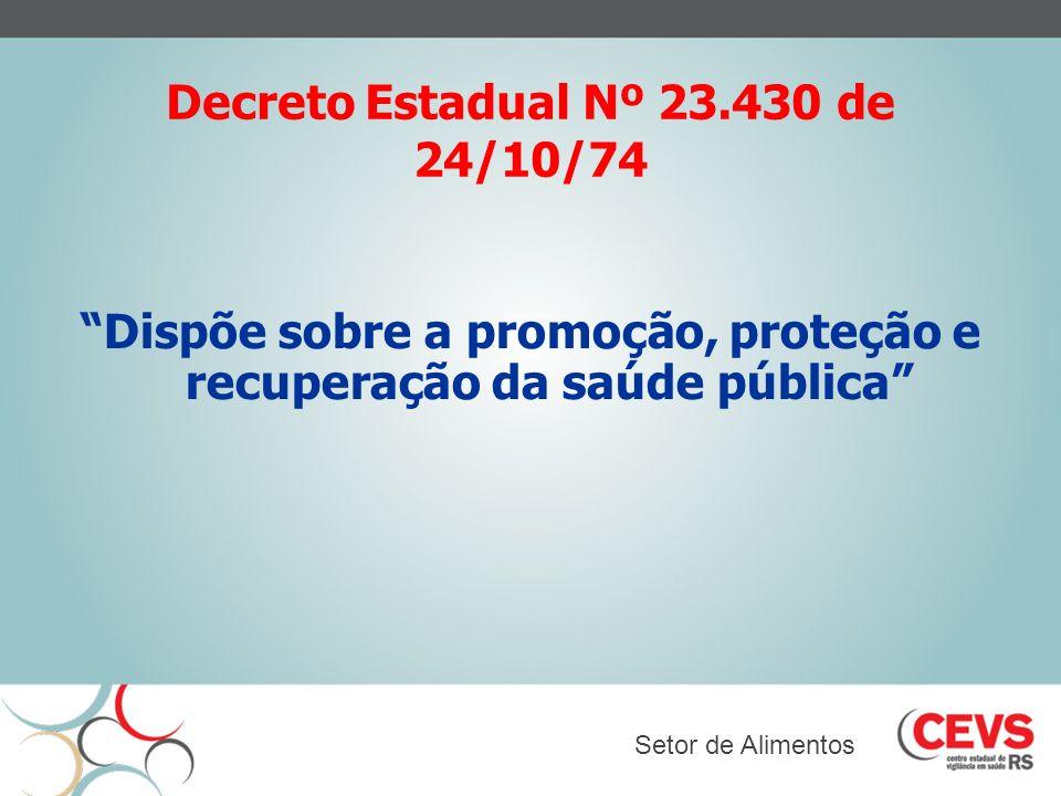 Decreto Estadual Nº 23.430 de 24/10/74