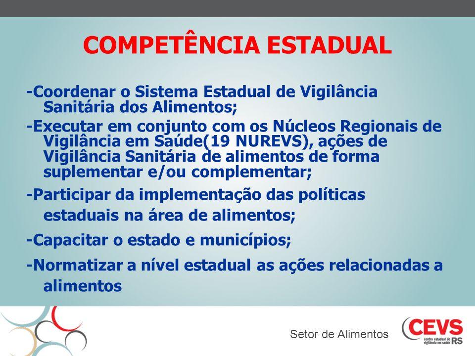 COMPETÊNCIA ESTADUAL -Coordenar o Sistema Estadual de Vigilância Sanitária dos Alimentos;