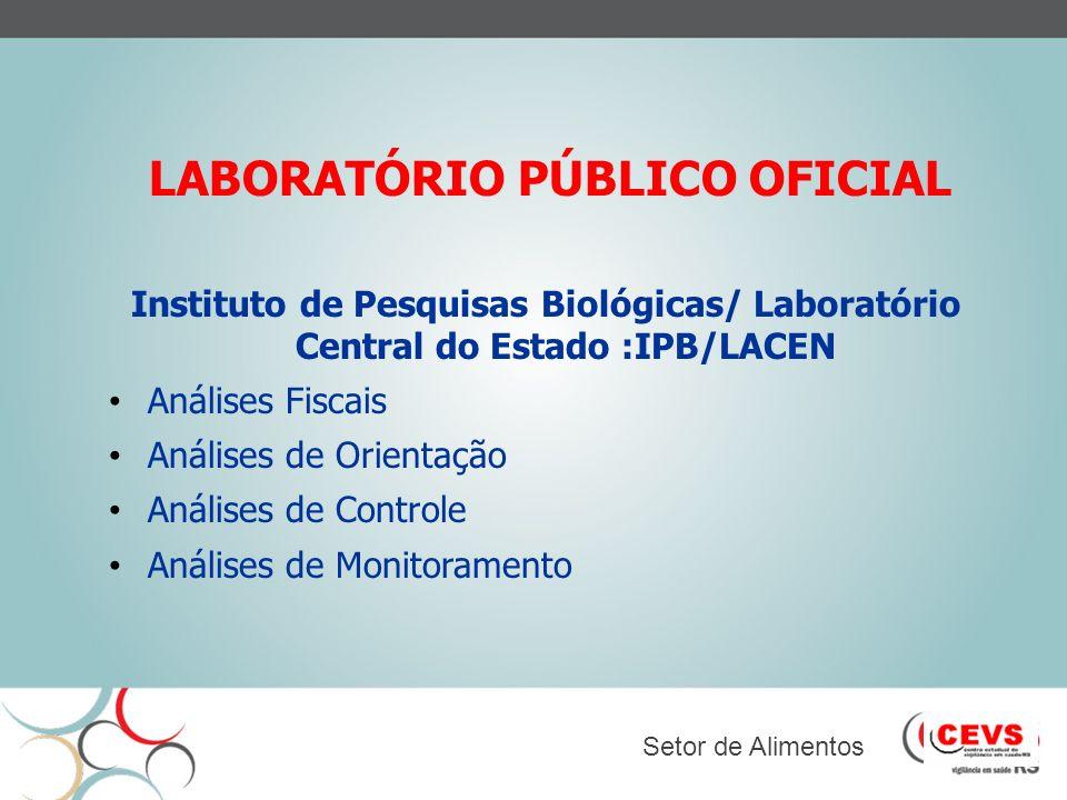 LABORATÓRIO PÚBLICO OFICIAL