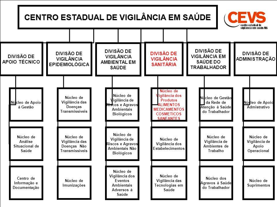 CENTRO ESTADUAL DE VIGILÂNCIA EM SAÚDE