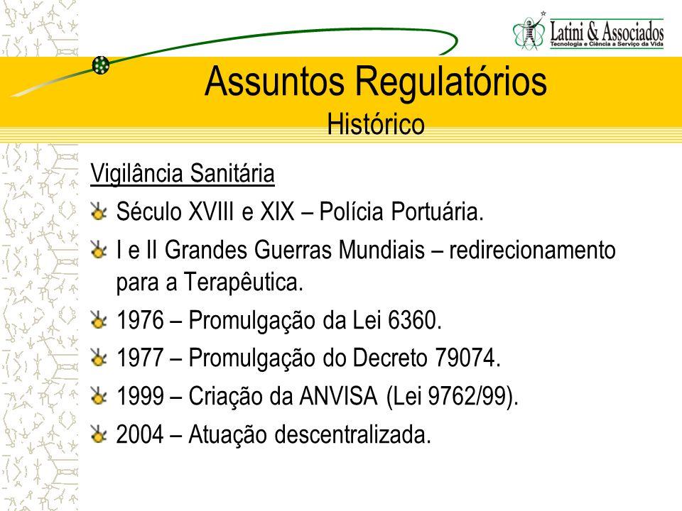 Assuntos Regulatórios Histórico