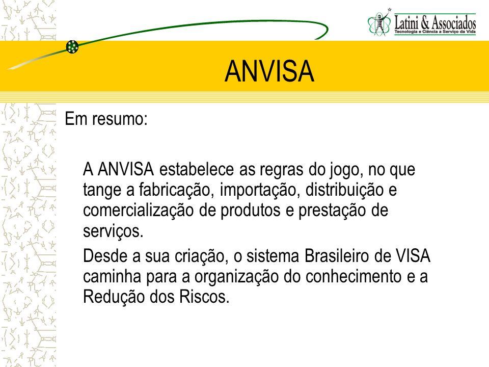 ANVISA Em resumo: