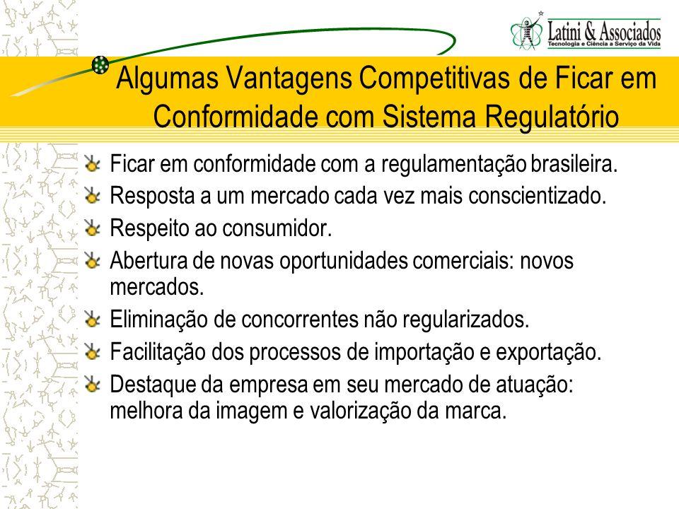 Algumas Vantagens Competitivas de Ficar em Conformidade com Sistema Regulatório
