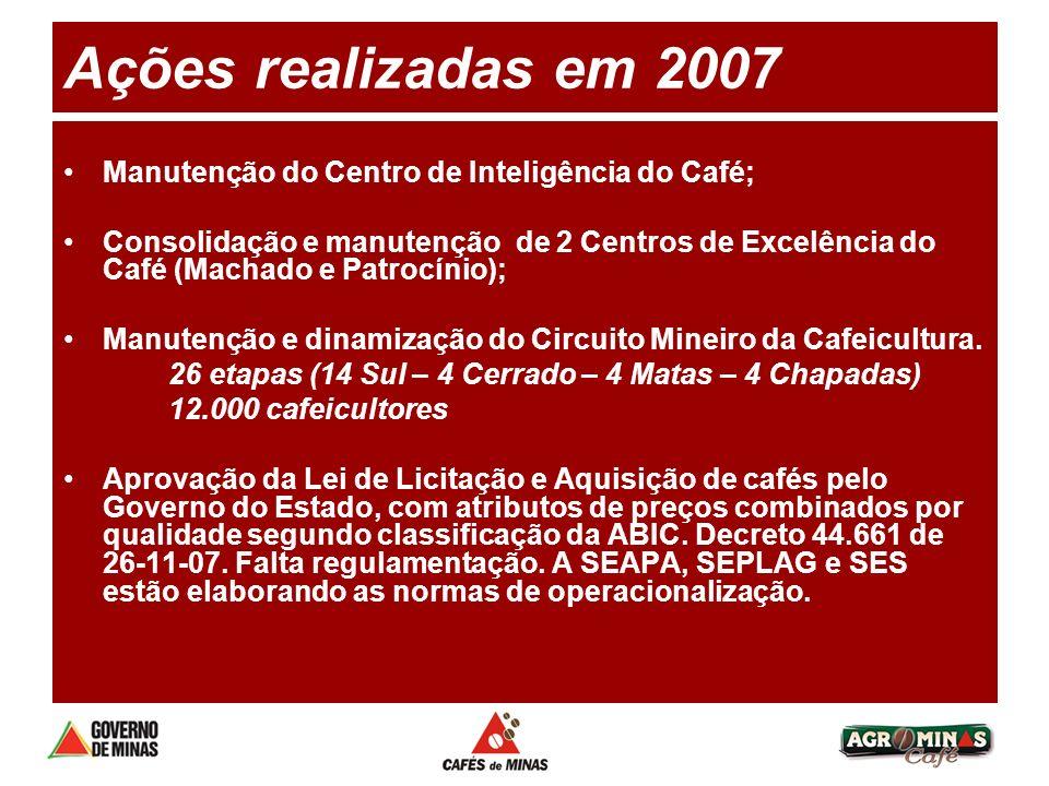 Ações realizadas em 2007 Manutenção do Centro de Inteligência do Café;