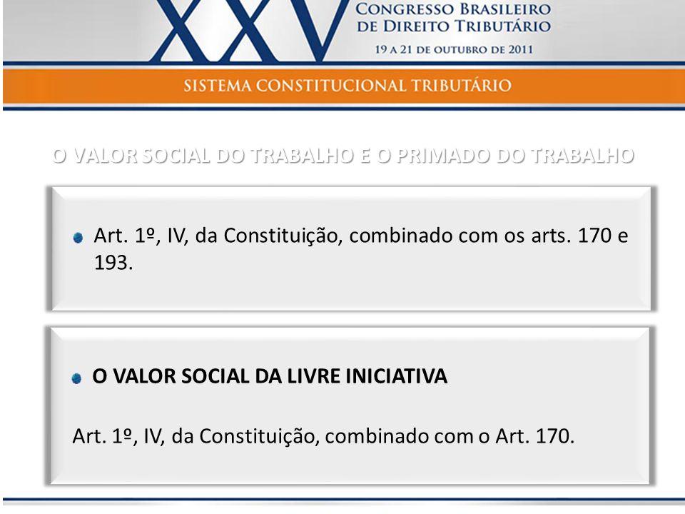 O VALOR SOCIAL DO TRABALHO E O PRIMADO DO TRABALHO