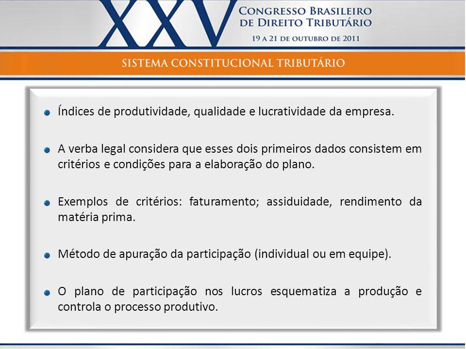Índices de produtividade, qualidade e lucratividade da empresa.