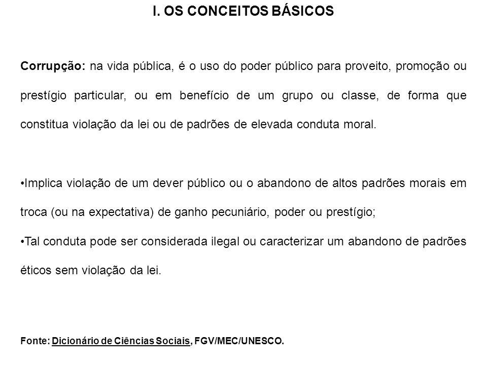 I. OS CONCEITOS BÁSICOS