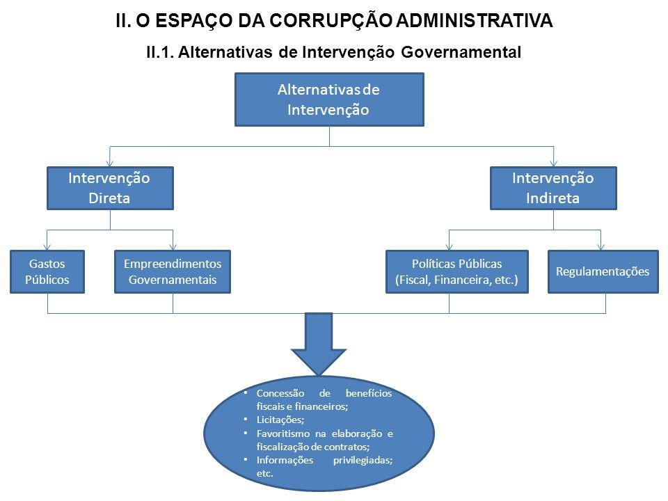 II. O ESPAÇO DA CORRUPÇÃO ADMINISTRATIVA