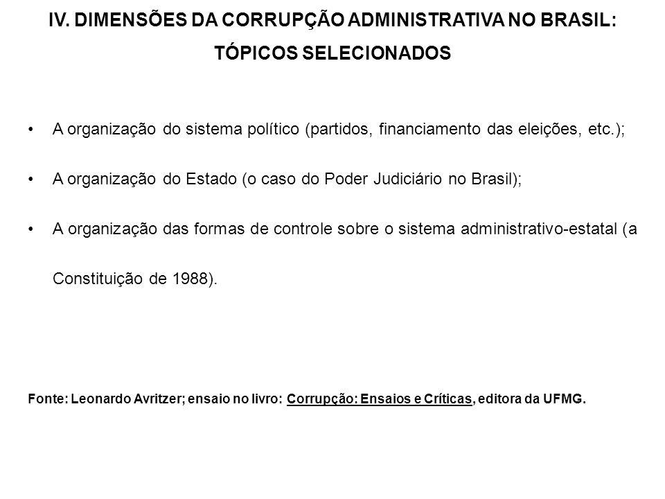 IV. DIMENSÕES DA CORRUPÇÃO ADMINISTRATIVA NO BRASIL: TÓPICOS SELECIONADOS