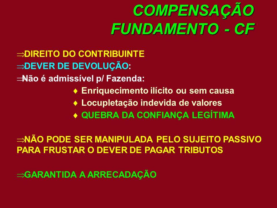 COMPENSAÇÃO FUNDAMENTO - CF