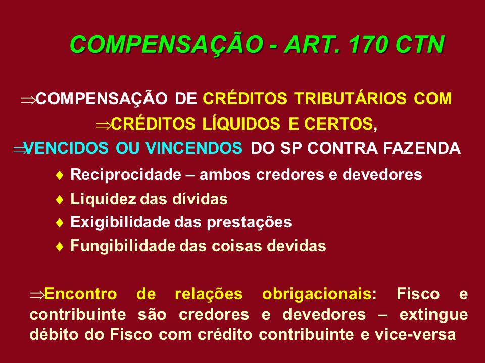 COMPENSAÇÃO - ART. 170 CTN COMPENSAÇÃO DE CRÉDITOS TRIBUTÁRIOS COM. CRÉDITOS LÍQUIDOS E CERTOS, VENCIDOS OU VINCENDOS DO SP CONTRA FAZENDA.