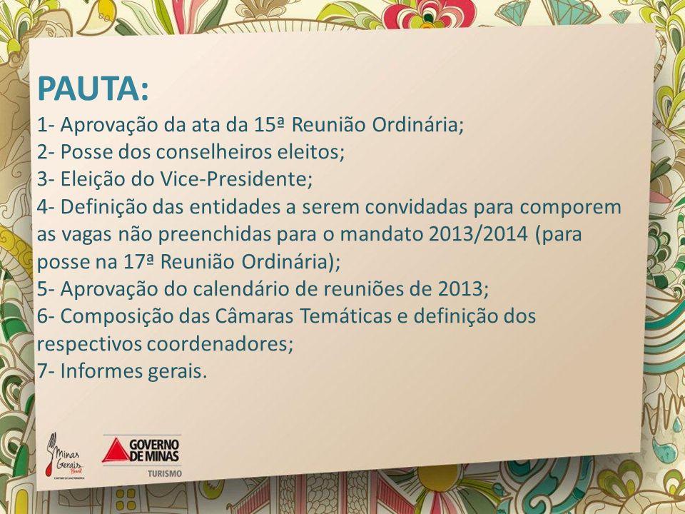 PAUTA: 1- Aprovação da ata da 15ª Reunião Ordinária;