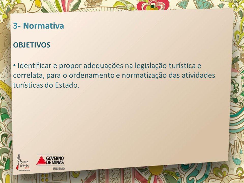 3- Normativa OBJETIVOS.